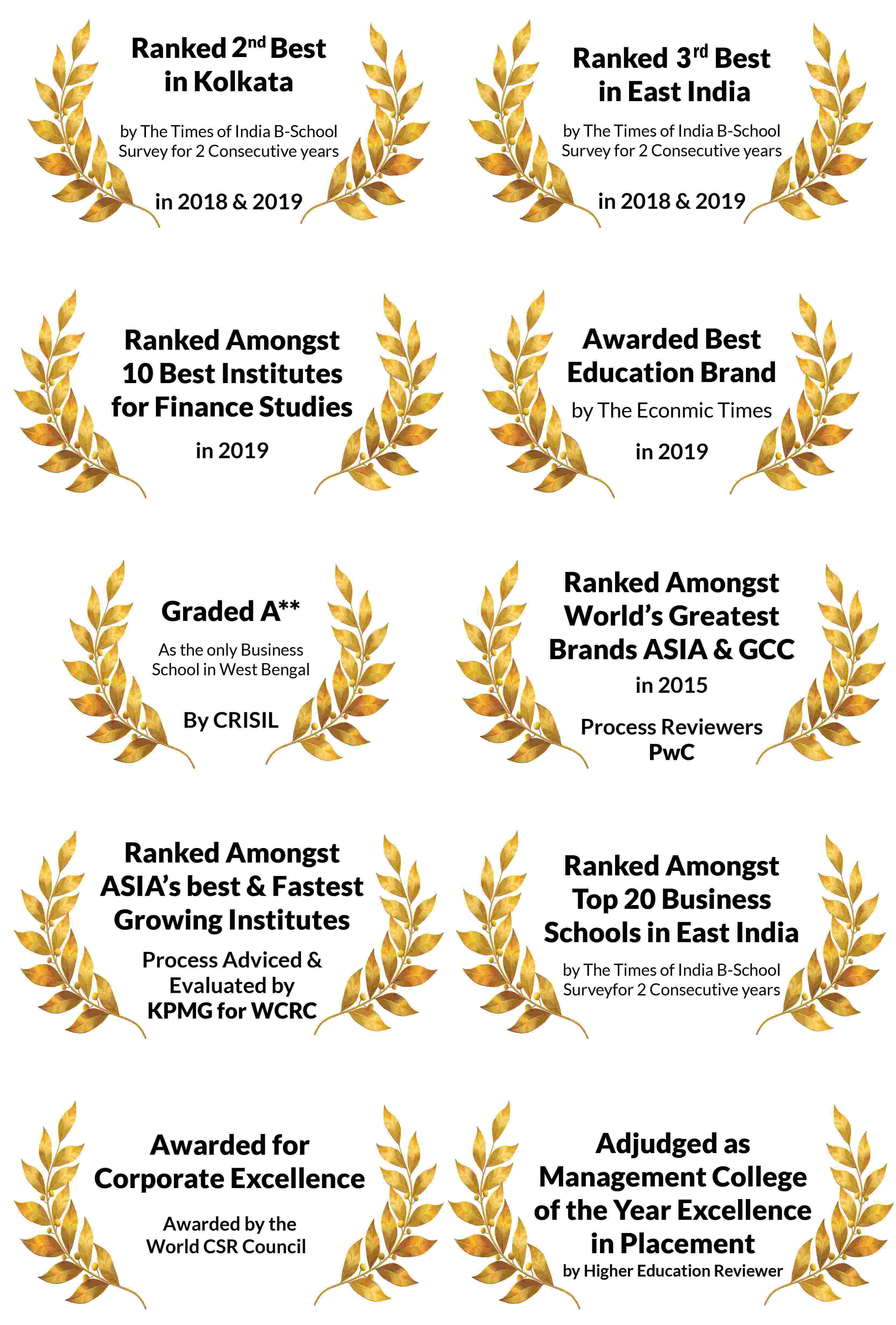 List of awards and recognitions received by BIBS